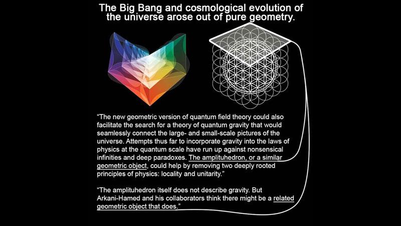نظریه ای درباره منشاء هستی