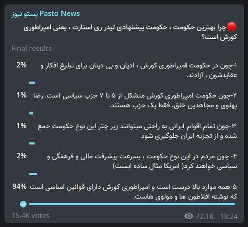 Pasto News opinion poll
